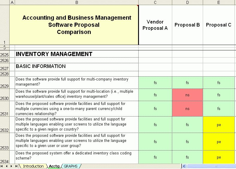 Accounting Software Evaluation & Selection: Business Management System