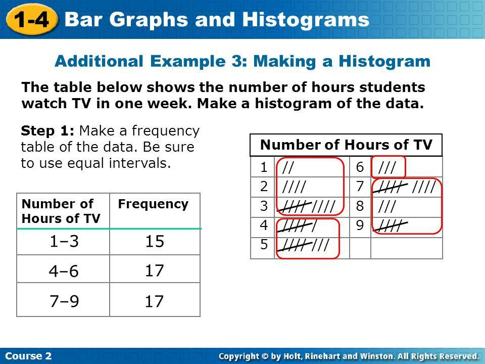 Bar Graphs and Histograms - ppt video online download