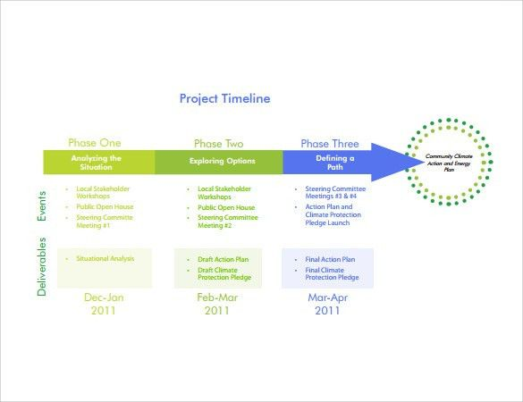 Project Timeline Template - 14+ Free Download for Word , PPT , PDF ...