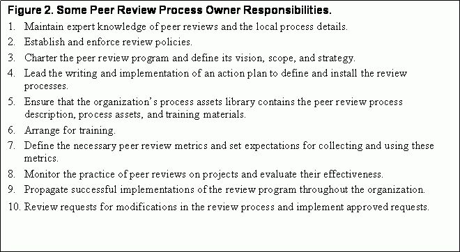 Seven Truths About Peer Reviews