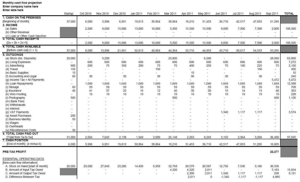 Cash Flow Spreadsheet Template | HAISUME
