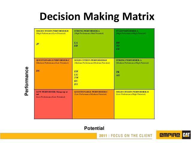 Succession planning ppt