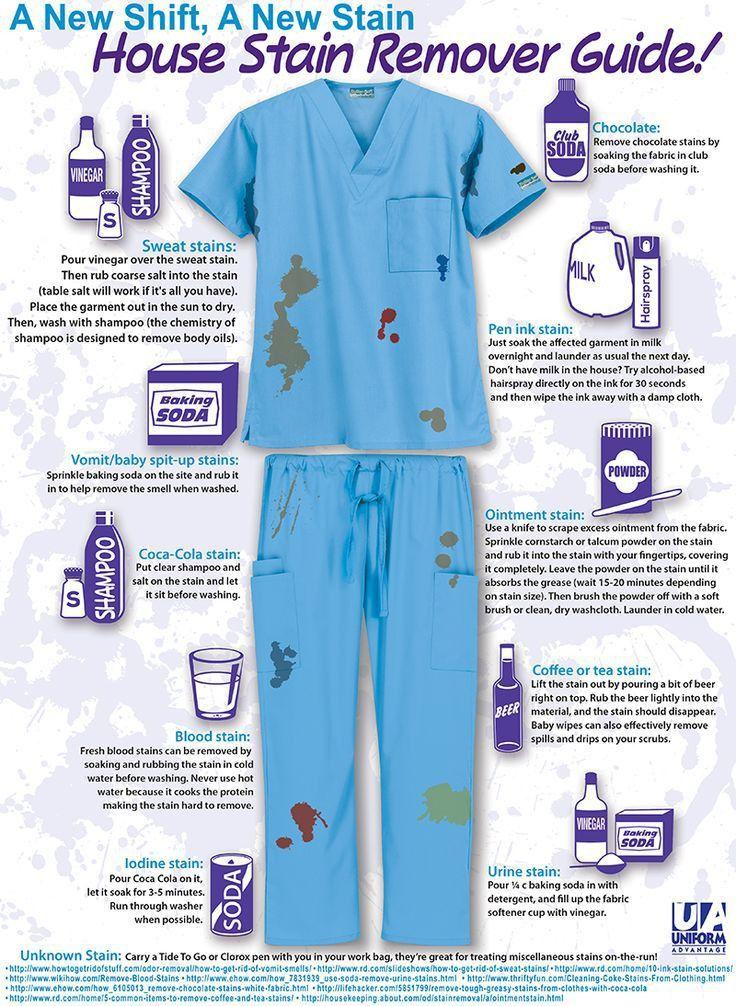 962 best medical assistant images on Pinterest | Nursing schools ...