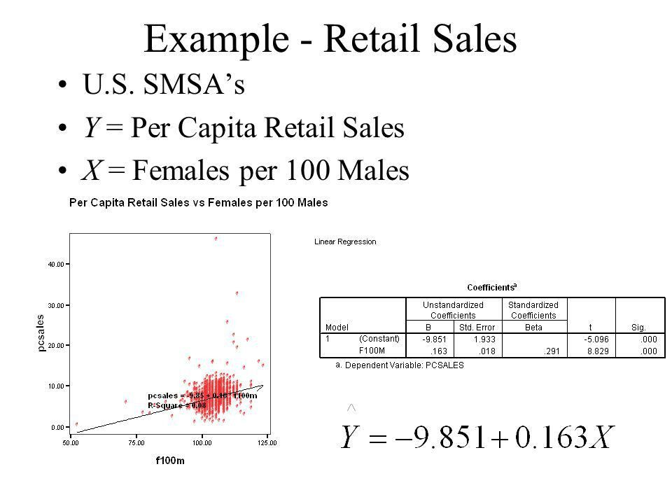Linear Regression/Correlation - ppt download