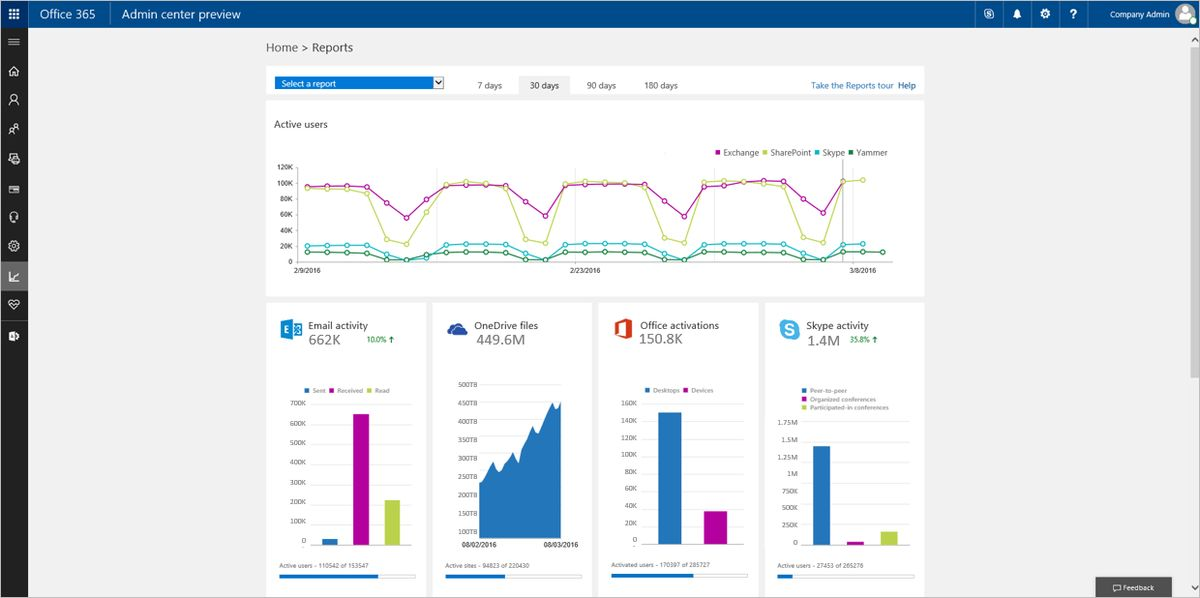 New reporting portal in the Office 365 admin center - Office Blogs
