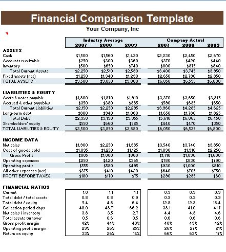 Financial Statement Template | Microsoft Excel Templates