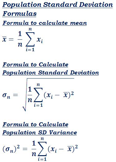 Population Standard Deviation (PSD) Calculator