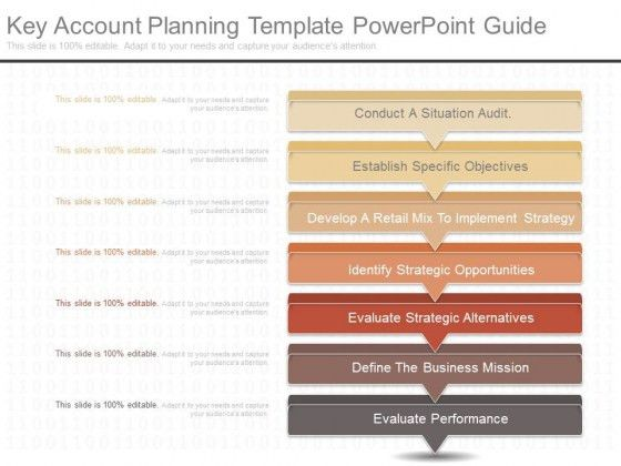 Key Account Planning Template Powerpoint Guide - PowerPoint Templates