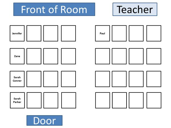 group seating chart template