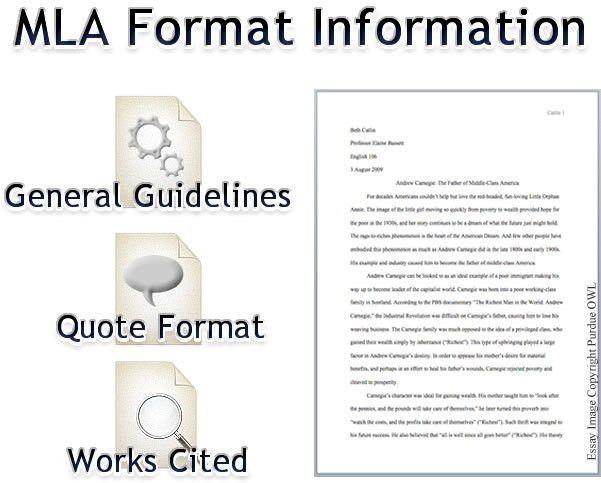 MLA Format Concept Map