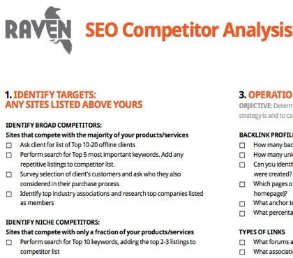 SEO Competitor Analysis Checklist - Raven Blog