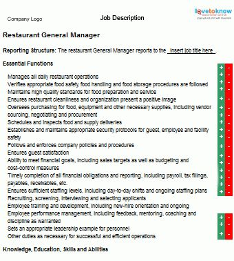 Restaurant General Manager Job Description