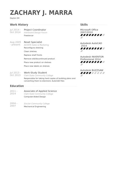 Project Coordinator Resume samples - VisualCV resume samples database