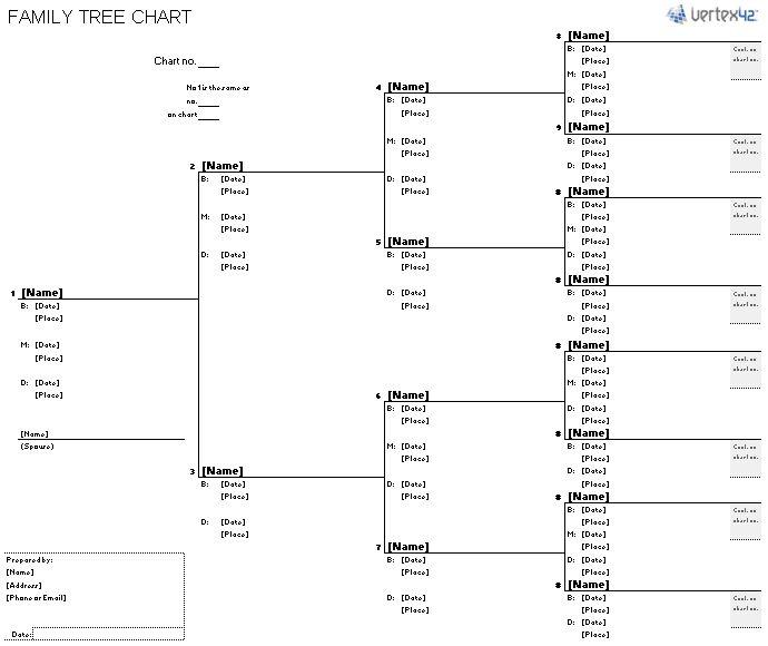 Free Family Tree Template | Printable Blank Family Tree Chart