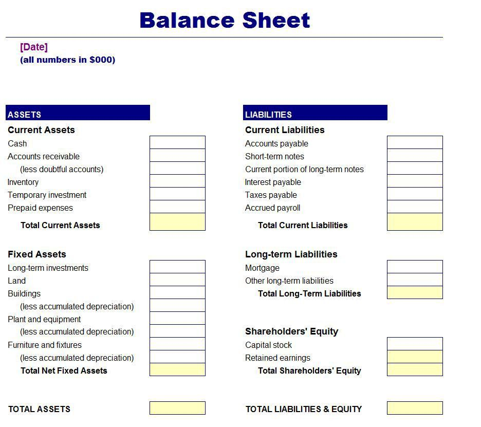 Blank Balance Sheet Template- Free Download - Elsevier Social Sciences