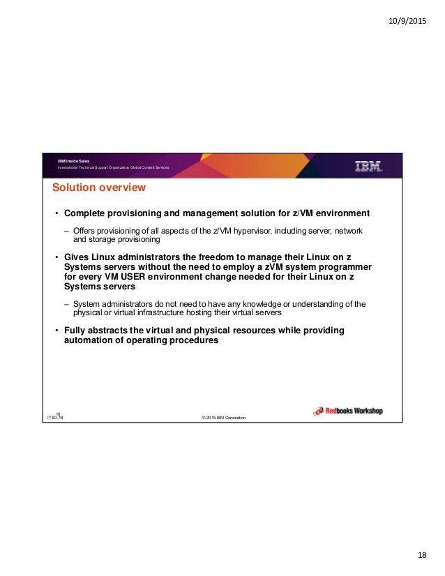 IBM Wave for z/VM