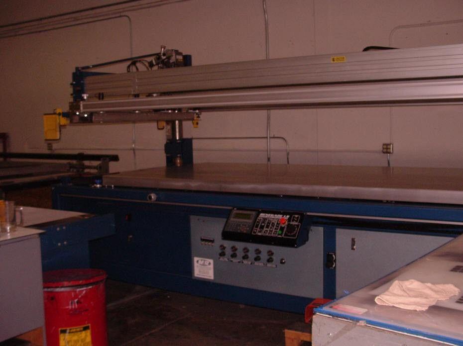 Custom Screen Printing, Pad Printing, Large Format Printing ...