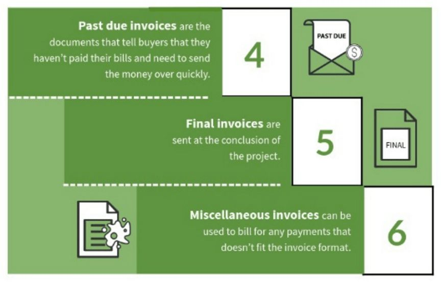 The Six Different Kinds of Invoices - Due