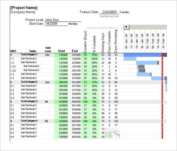 Construction Timeline Template - 9+ Free Sample, Example, Format ...