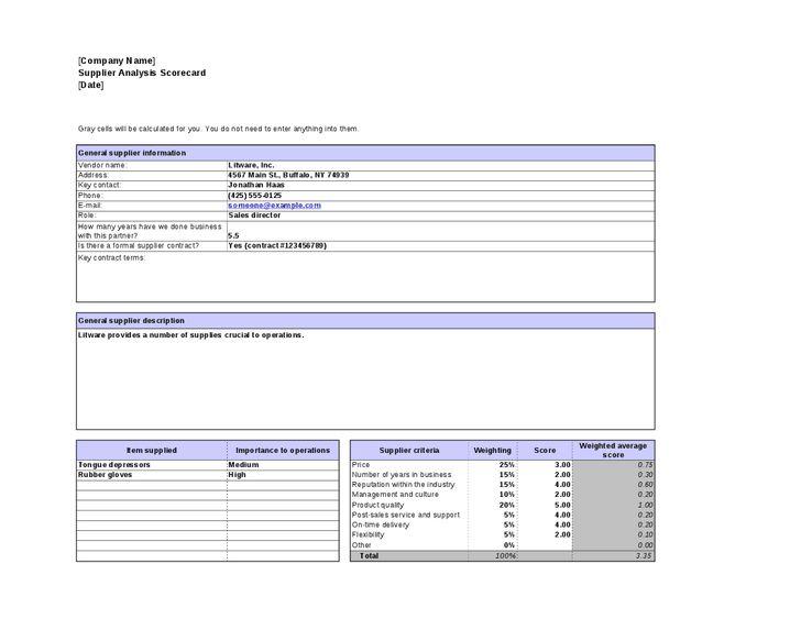 example vendor performance scorecard template. vendor scorecard ...