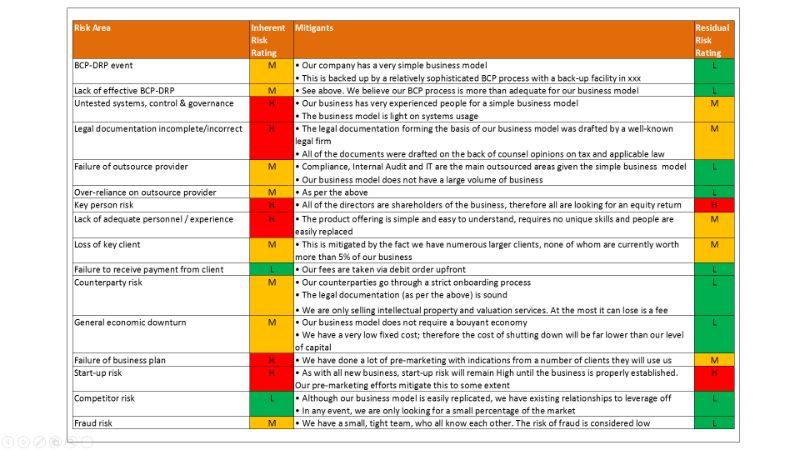 Risk Management Framework & Risk Assessment Heatmaps   Ernest ...