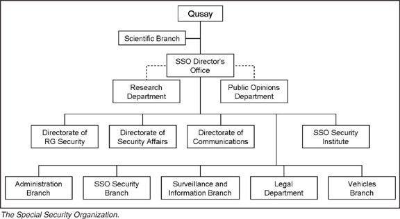 Defining Organization | Boundless Management