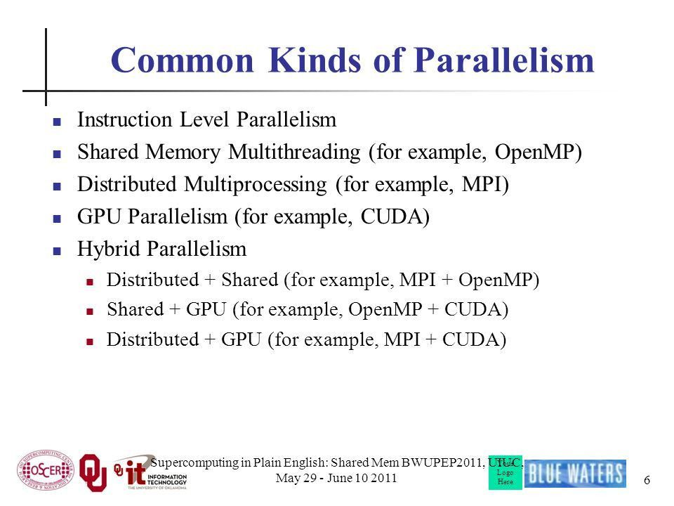 Supercomputing in Plain English Shared Memory Multithreading - ppt ...