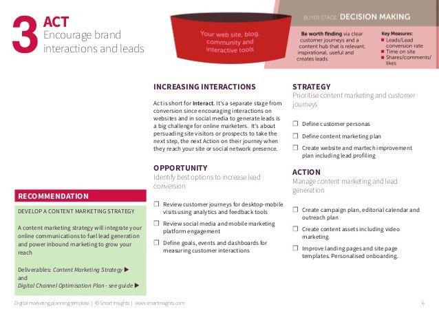 Digital marketing-plan-template