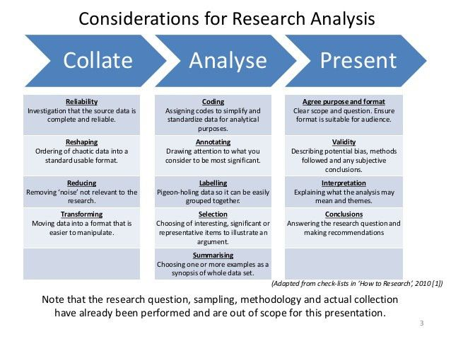 Qualitative data analysis - Student L