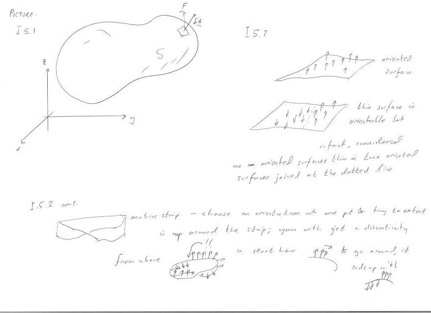 231 SF Mathematical Methods