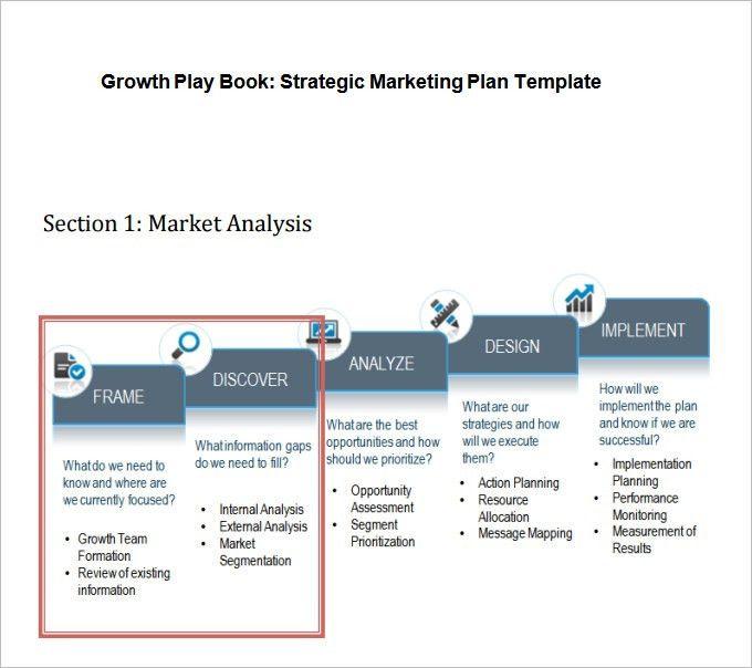 Strategic Marketing Plan Template -3+ Free Word, PDF Documents ...