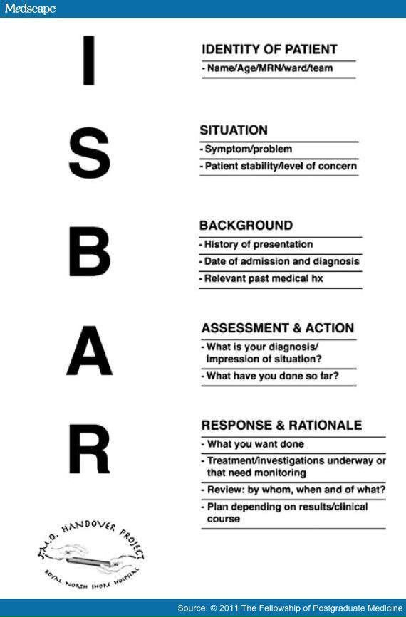"Simon Nash 🏥 🌈 🚑 on Twitter: ""#SBAR (#ISBAR) is such a great ..."