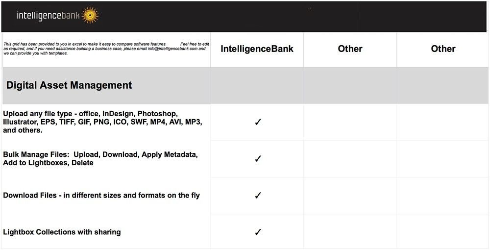 DAM Software Comparison Grid — Digital Asset Management Guide