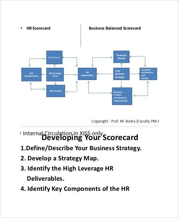 8+ HR Scorecard Templates – Free Sample, Example Format Download ...