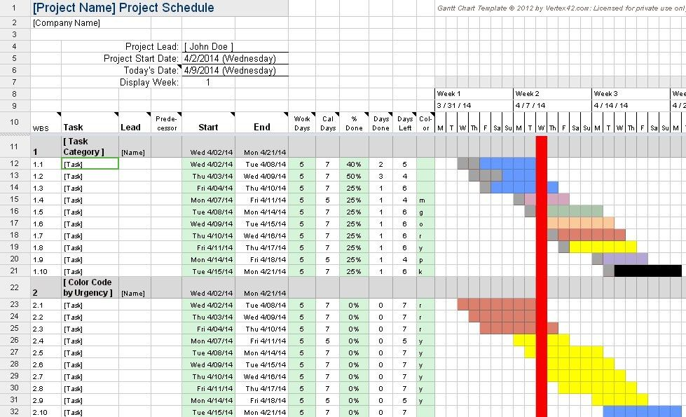 Creating A Gantt Chart With Excel Is Getting Even Easier with ...