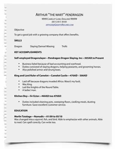 payroll resume objective resume cv cover letter. writing career ...