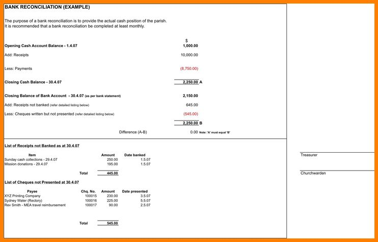 11+ bank reconciliation worksheet | newborneatingchart