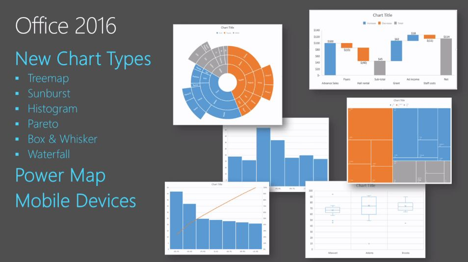 New chart types coming in Excel 2016 – Dabbling with Data