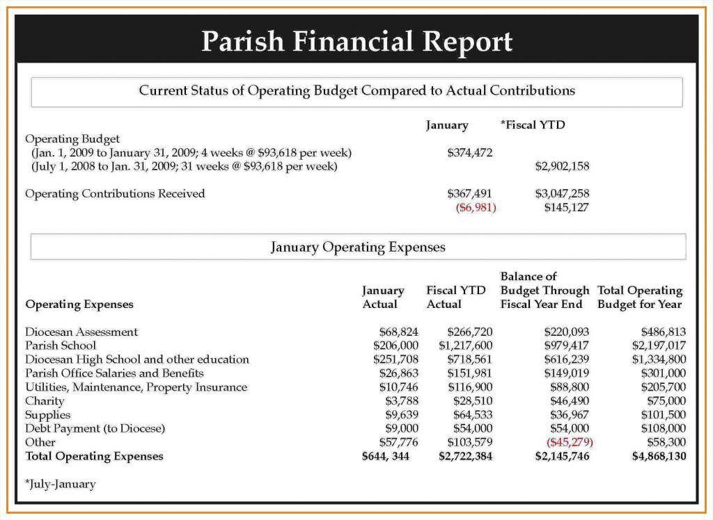 Budget Report Template. Quarterly-Marketing-Budget-Template Jpg 12 ...