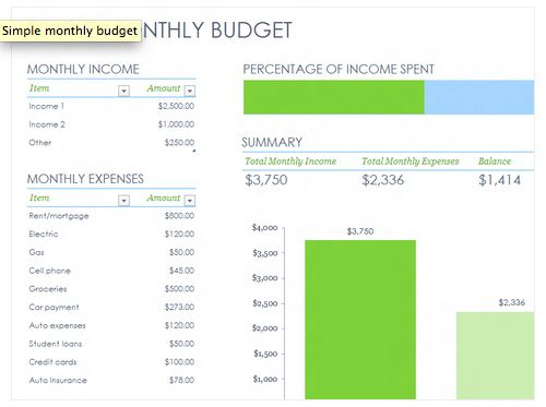 How to Create a Simple Budget Template - SaveUp