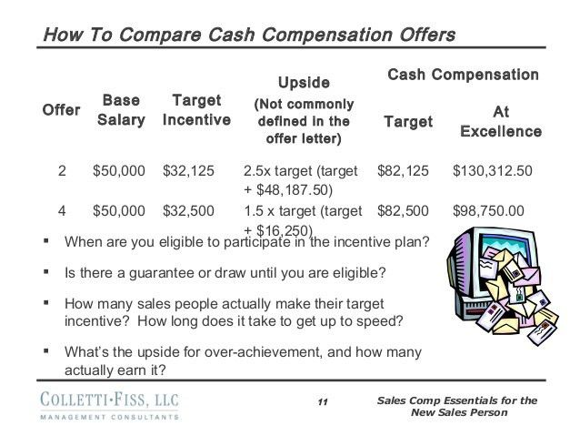 Sales compensation essentials for a new sales person (shared)