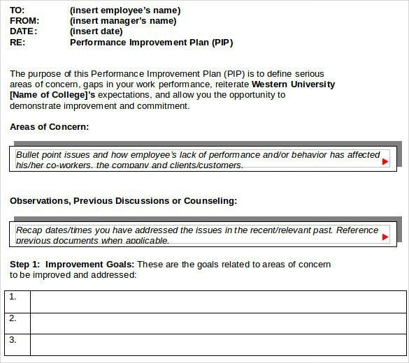 Performance Improvement Plan Template Word | Template Design