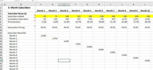 Where can I find a good cash flow statement template for a ...