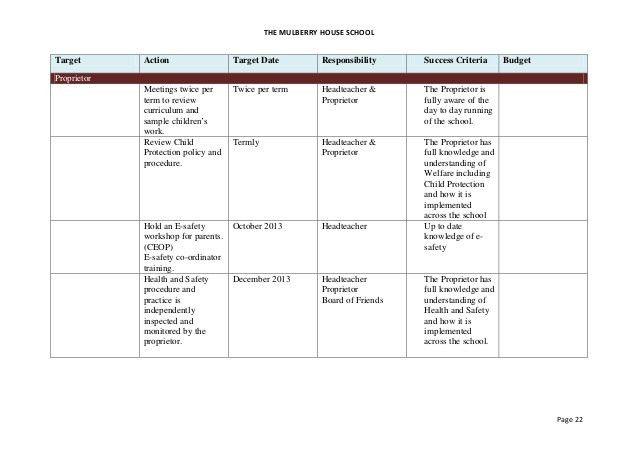School Improvement Plan 2013-2015