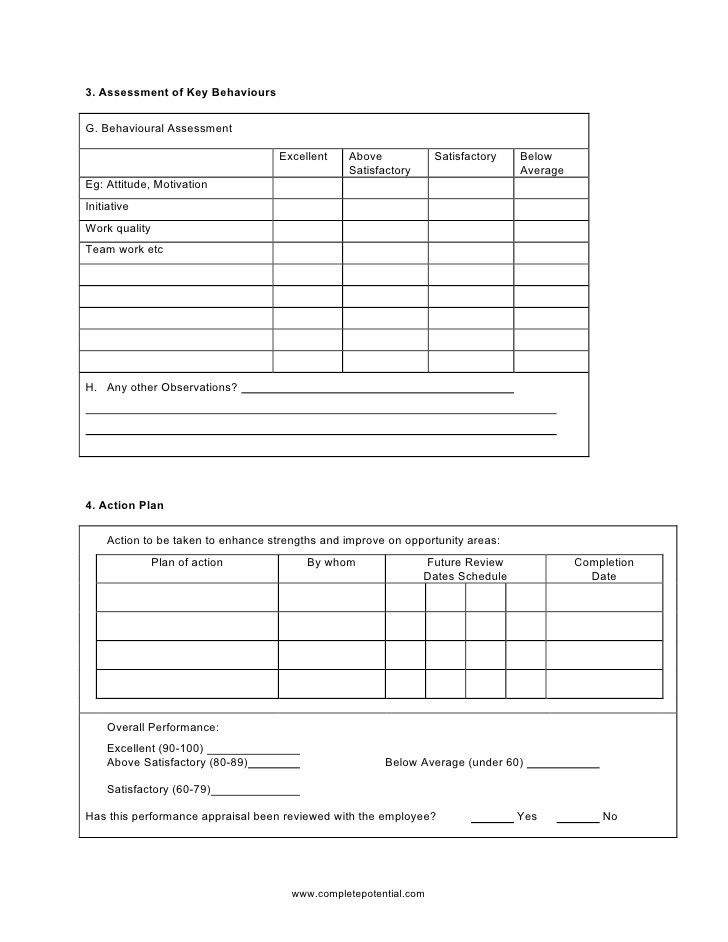 Sample Appraisal Template Handout-2 from Dream Team Webinar