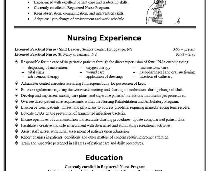 sample resume for lpn nurse summary report template word stage lpn ...