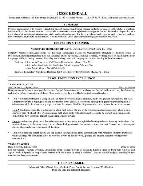 Cosmetologist Resume. Cosmetology Cover Letter Examples Success In ...
