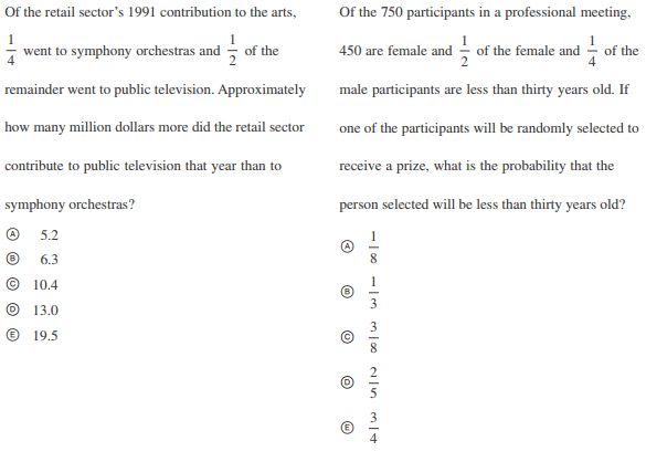 Expert GRE Probability Review: Formulas, Tips, and Practice ...