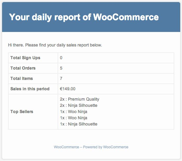 WooCommerce Sales Report Email - WooCommerce