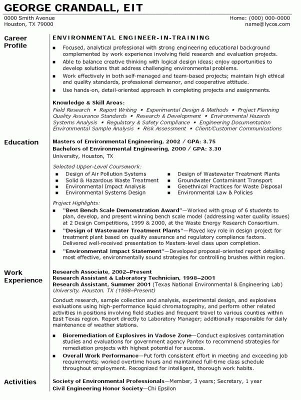Resume Extracurricular Activities Examples – Resume Examples